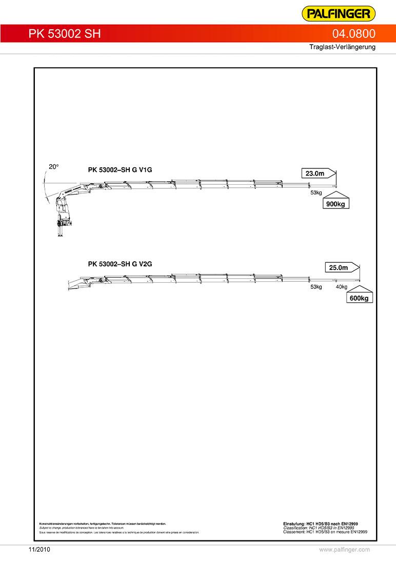 Pk37.002-TEC-mech.-vysut-diagram