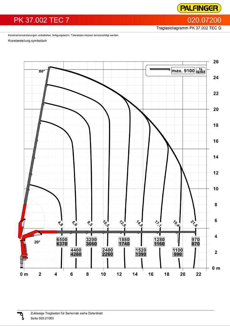 Pk37002TEC-diagram